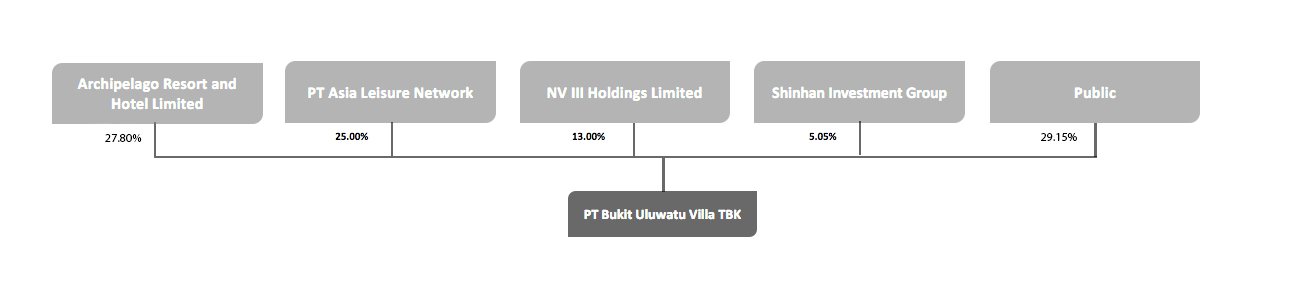 Shareholder_Information_Per16MAY20