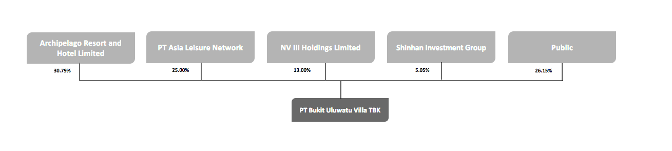 Shareholder_Information_Per30OCT17