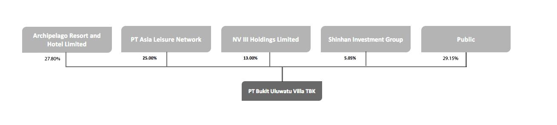 Shareholder_Information_Per16MAY20